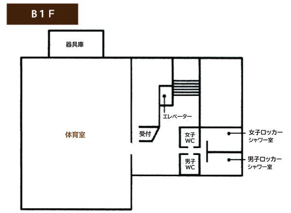 地下1階の見取り図